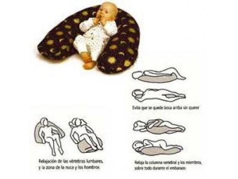 Sissel Rehabmedic Comfort Cushion