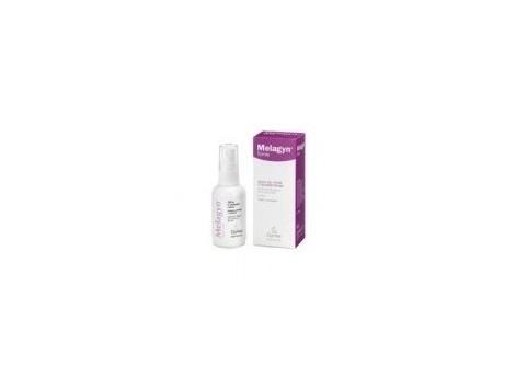 Gynea Melagyn ® Topical Spray 40 ml solution.