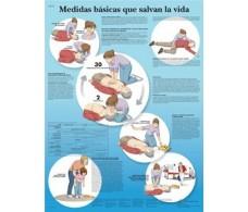 Print 3B Rehab basic measures lifesaving